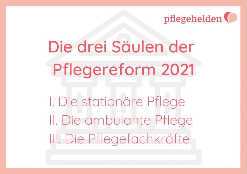 Pflegereform 2021